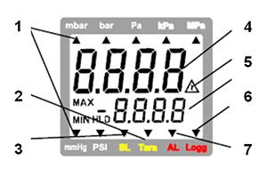 Дисплей HND-P105