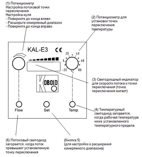 Элементы управления KAL-E