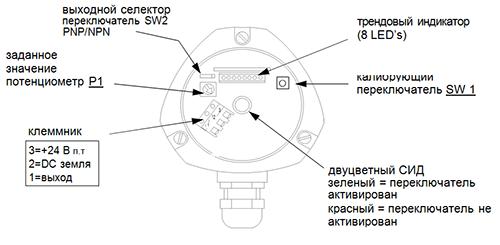 Схема внутренних контрольных  элементов для версий 24VDC