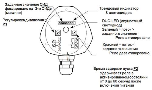 Внутренняя схема элементов  управления KAL-L