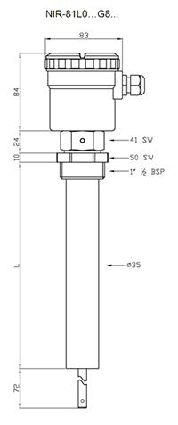 Габариты NIR-81L0