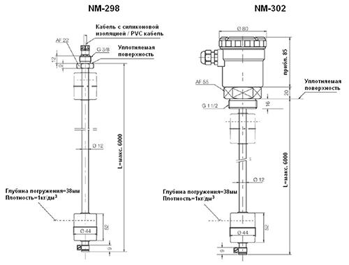 Габаритные размеры NM-298, NM-302