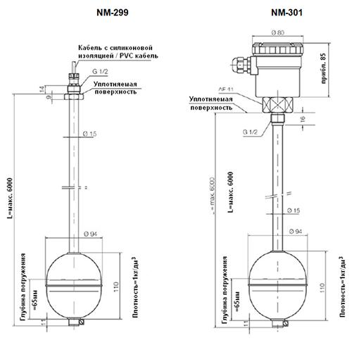 Габаритные размеры NM-299, NM-301