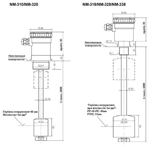 Габаритные размеры NM-310, NM-320, NM-318, NM-328, NM-338