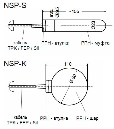 Габариты NSP
