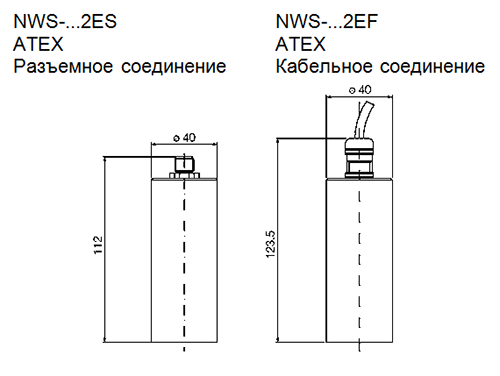 Габариты NWS-...2ES