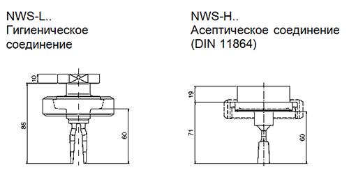 Габариты NWS-L, NWS-H
