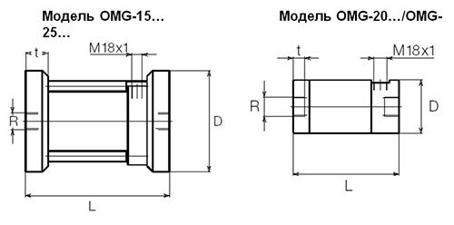 Габаритные размеры OMG-15, OMG-20