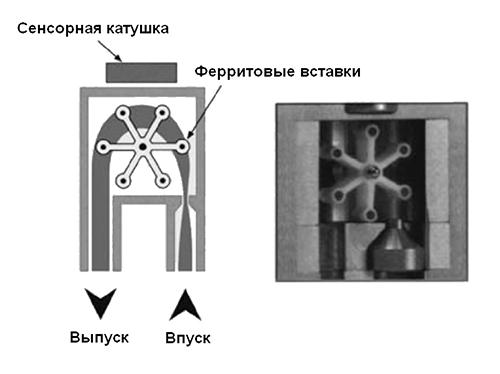 Схема работы PEL-L