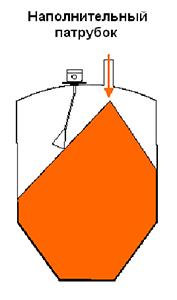 Пример монтажа PLS