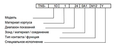 Код заказа TNS