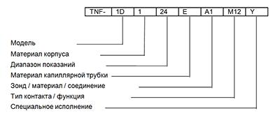 Код заказа TNF